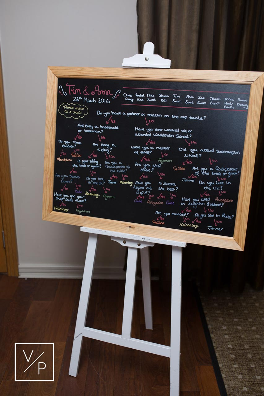 Horwood House wedding at Easter - science themed wedding - seating plan flowchart