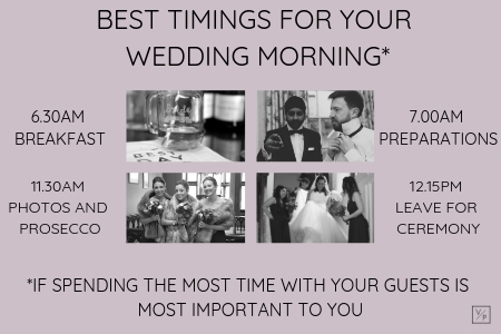 Best timings for your wedding morning if spending time with your guests is most important to you