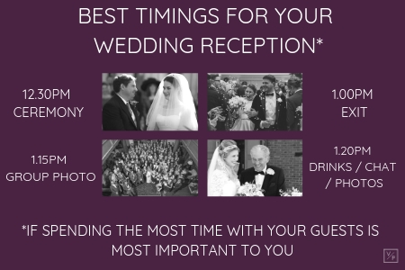 Best timings for your wedding reception if spending time with your guests is most important to you. Photography and videography by Veiled Productions